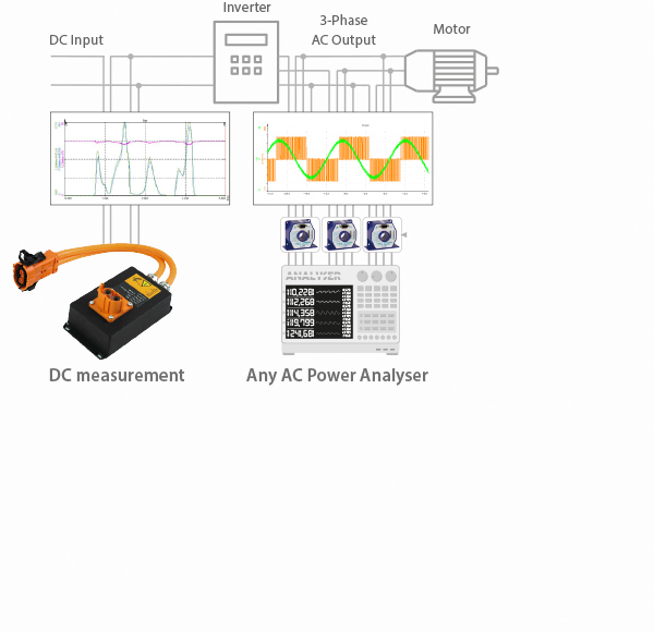 AC & DC Power Analysis of Electric Vehicles - DEWEnet